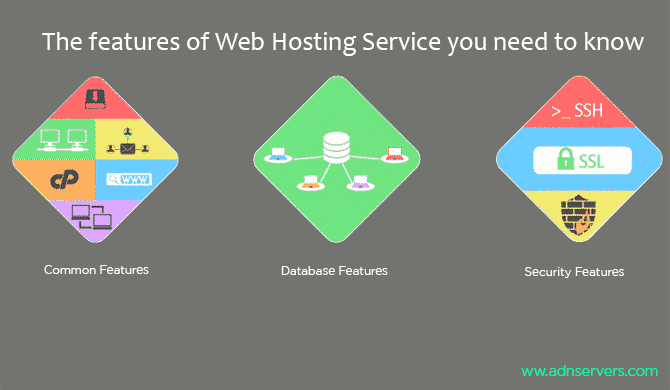 The features of Web Hosting Service you need to know